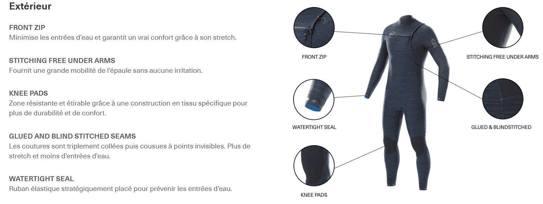 fiche technique extérieure combinaisons surf equation
