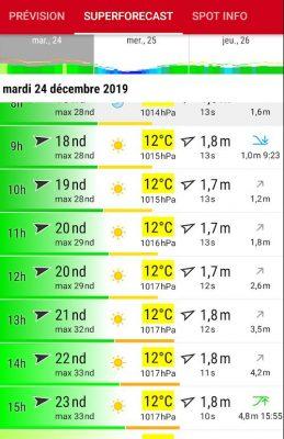 pévisions météo session de kitesurf